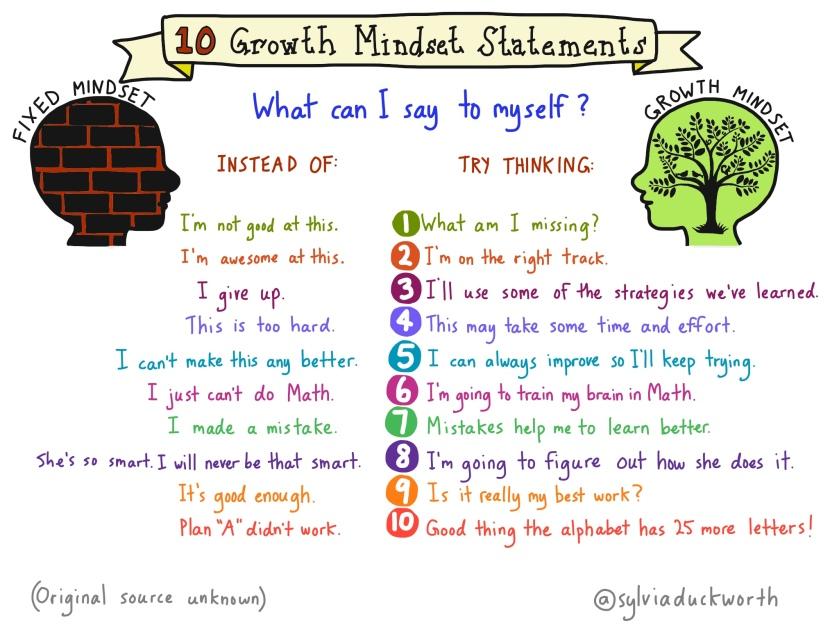 10 Growth Mindset Statements